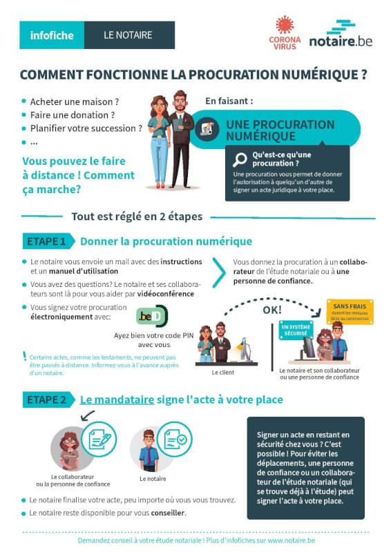 infofiche procuration numérique